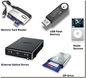 external storage devices